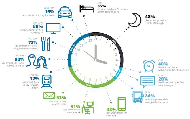deloitte_infographic-irish-mobile-phone-market