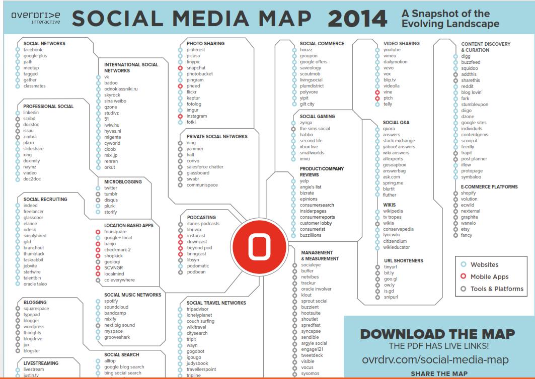 2014-social-media-map