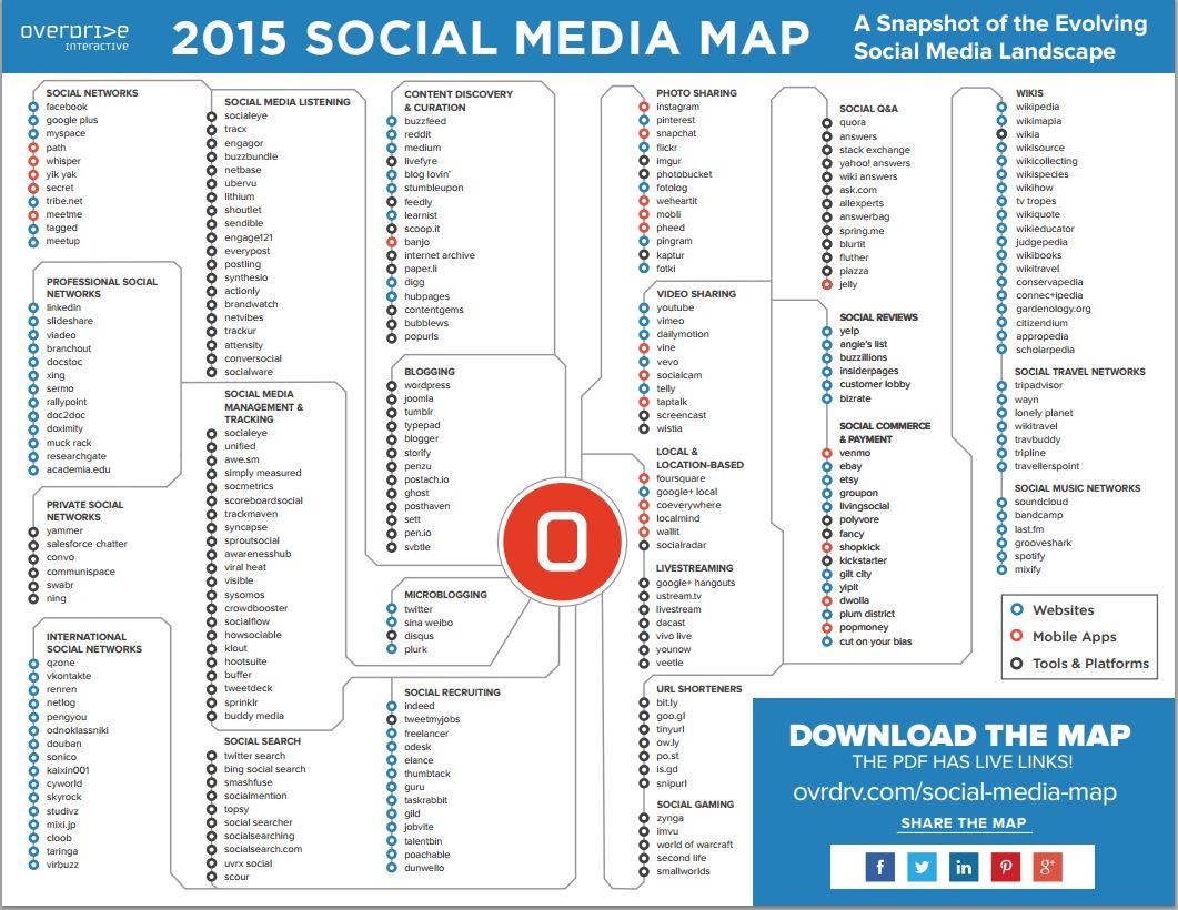 2015-social-media-map